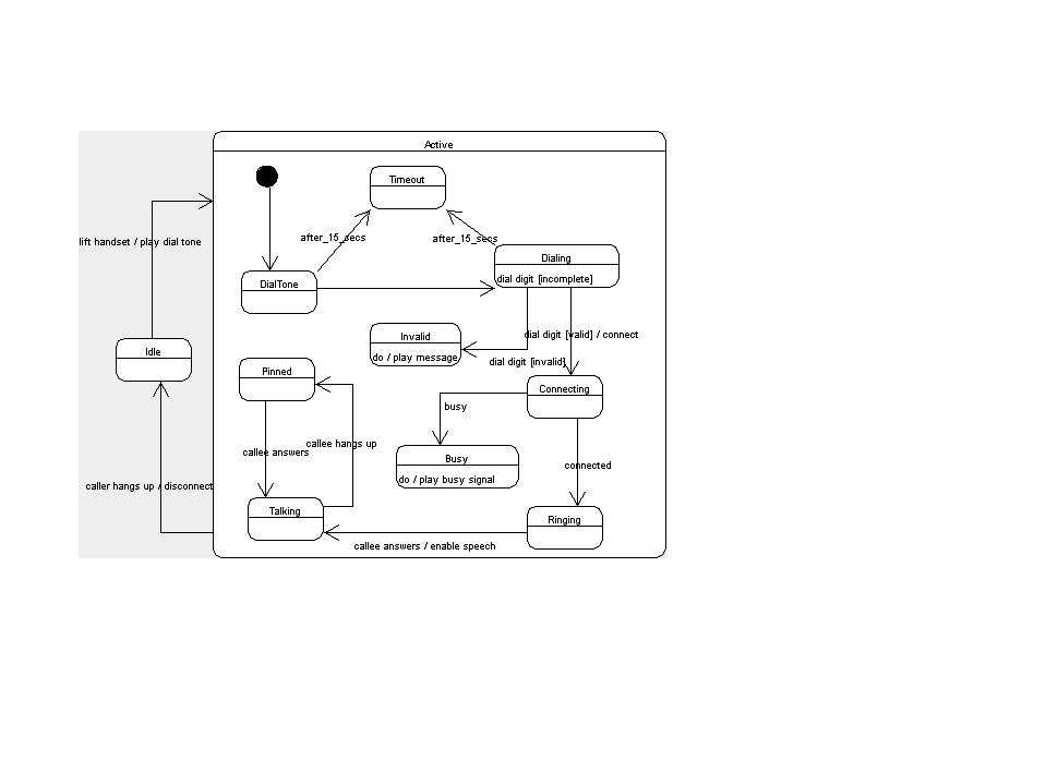 ics    uml behavioral diagramsintersection example  middot  phone example